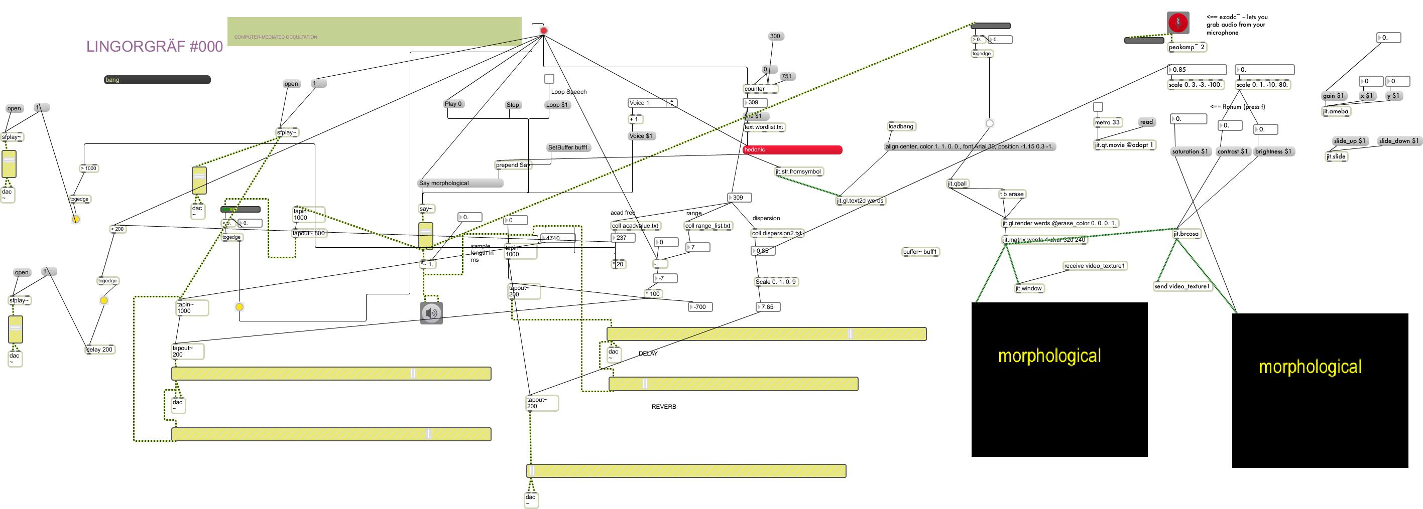 computermediated max msp patch